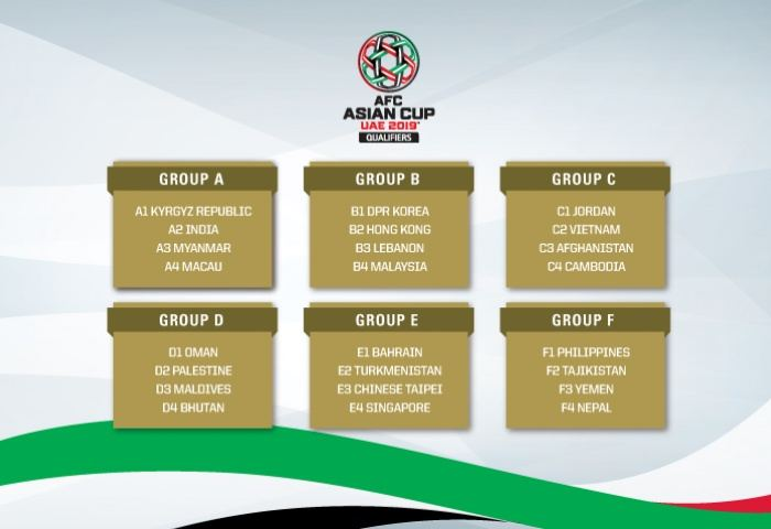 afc-uae-qualifiers-group