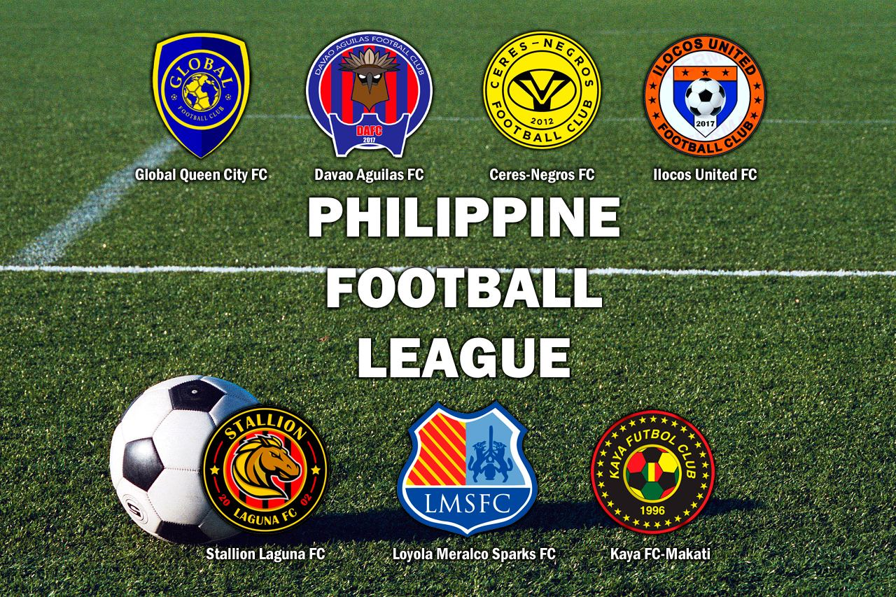 2017 Philippines Football League team profiles