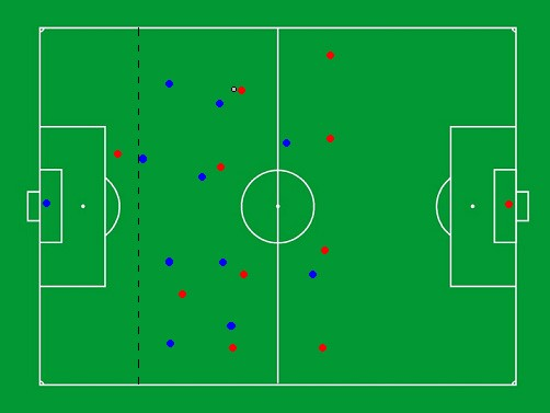 Soccer Tutorial: What is Offside?